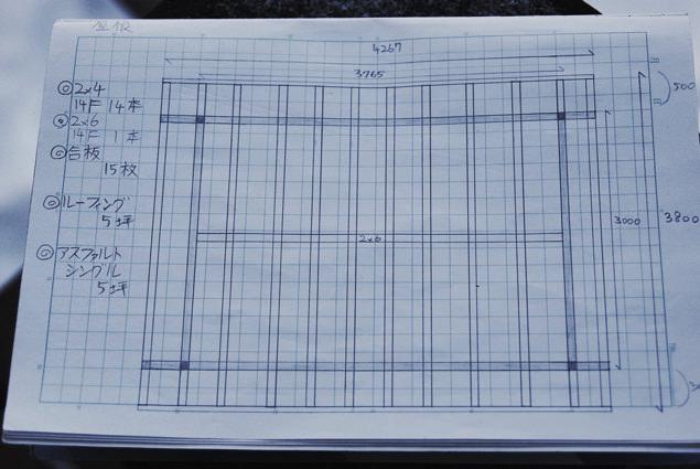 小屋暮らし・屋根の設計図