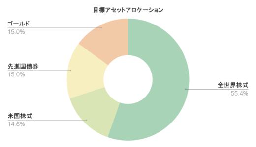 全世界株式を100万円分売却しました。